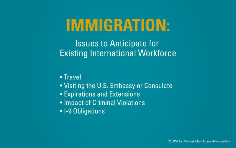 Immigration issues