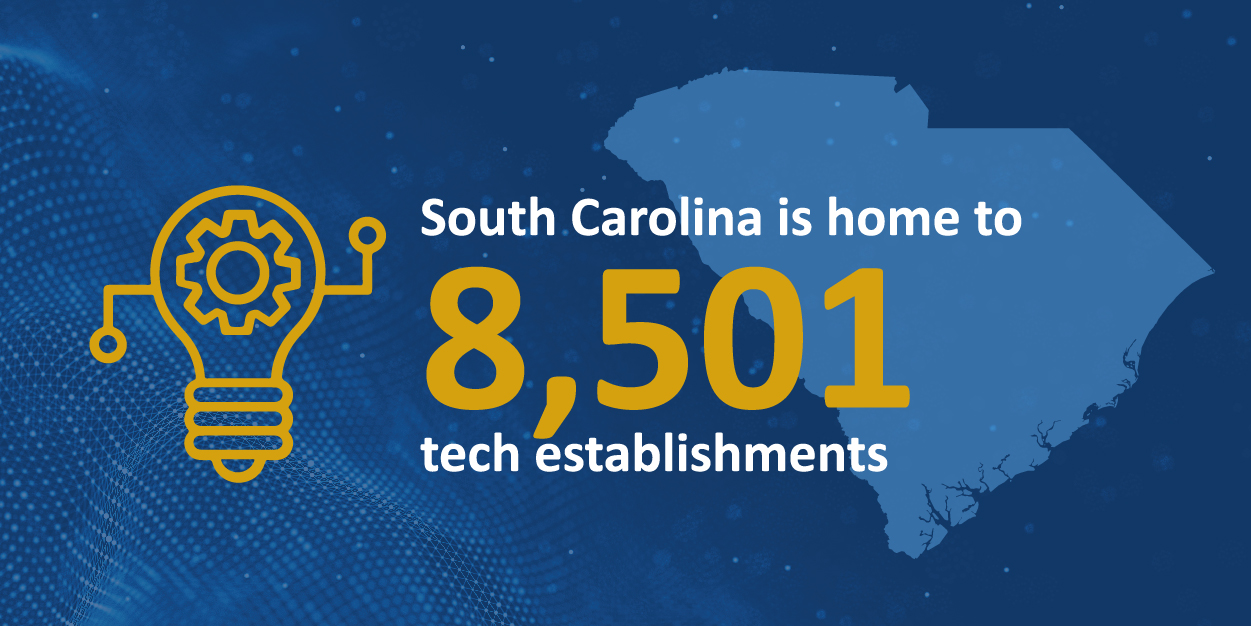 South Carolina is home to 8,501 tech establishments